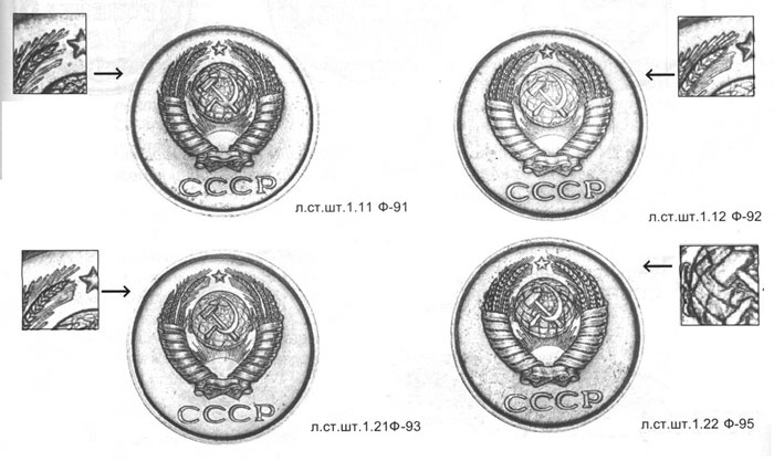 Разновидности штемпеля монеты 1 копейка 1961 года