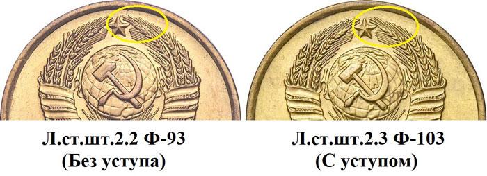Разновидности аверса монеты 3 копейки 1973 года