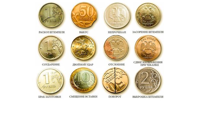 Разновидности брака монет