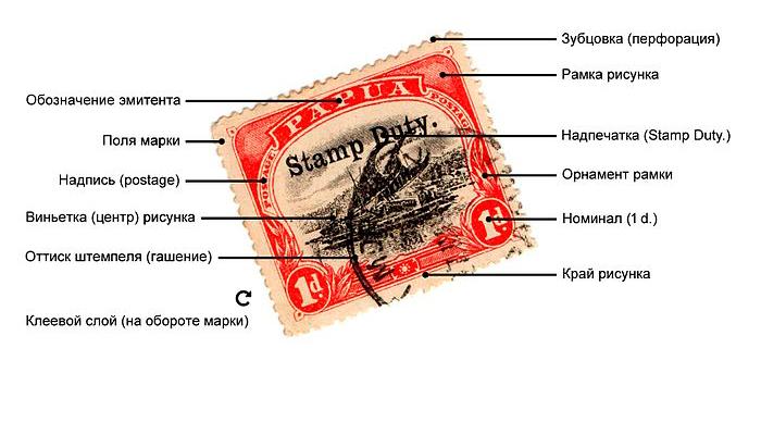 Элементы гашенной почтовой марки