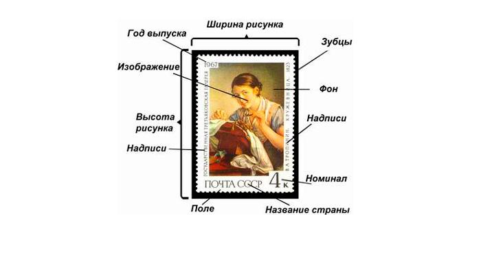 Критерии оценки почтовой марки