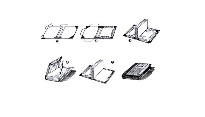 Алгоритм изготовления мягкого переплета для книги