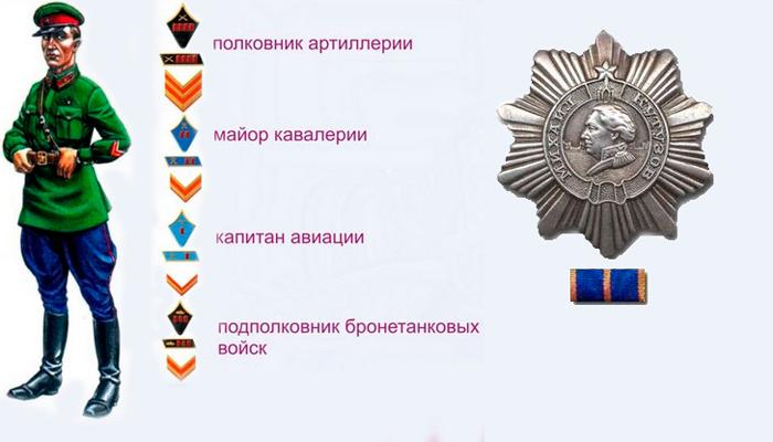 Награждение орденом Кутузова 3-й степени военных командиров