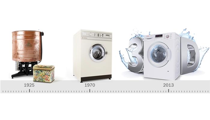 Эволюция стиральных машин